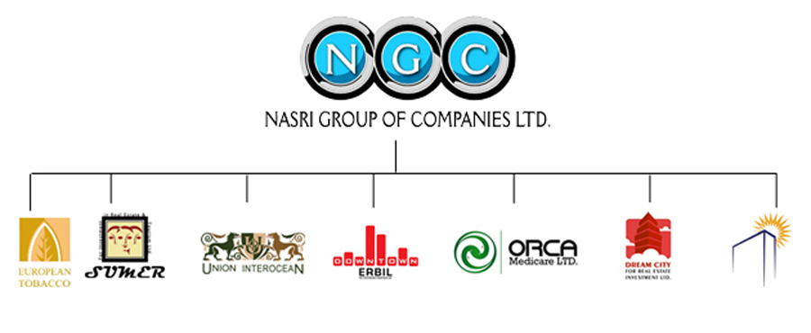 Nasri Group Of Companies LTD.